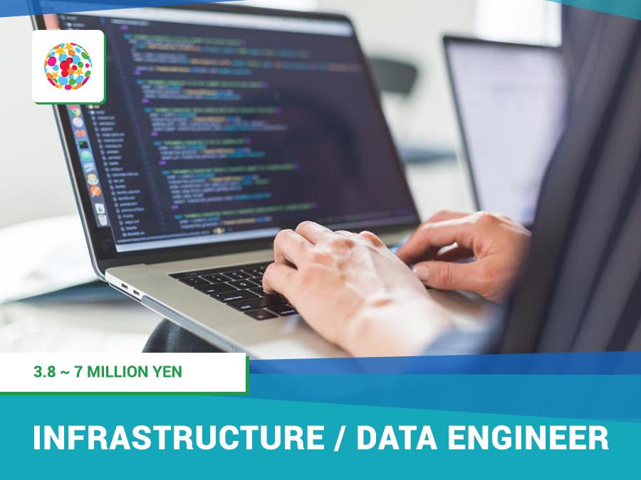 Infrastructure / Data Engineer